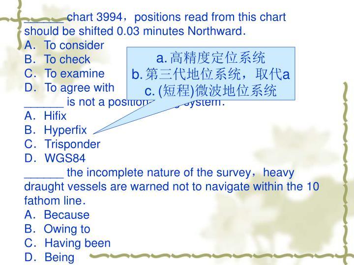 ______ chart 3994