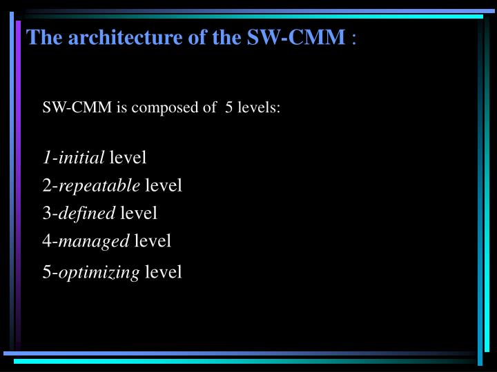 The architecture of the SW-CMM
