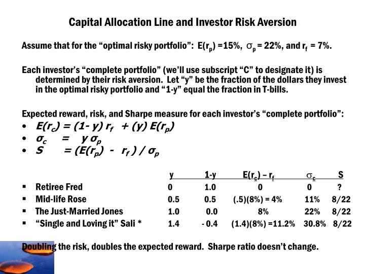 Capital Allocation Line and Investor Risk Aversion