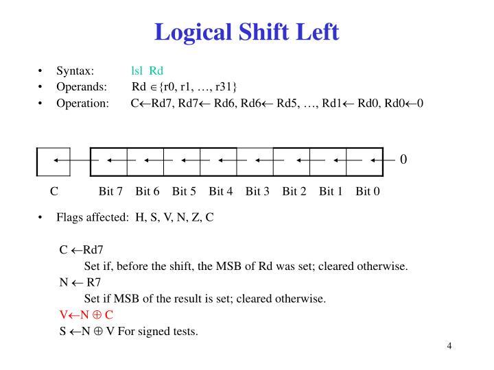 Logical Shift Left