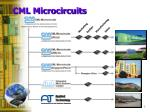cml microcircuits1