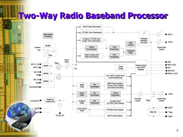Two-Way Radio Baseband Processor