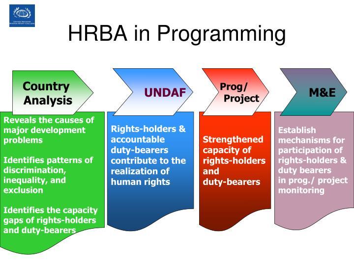 HRBA in Programming