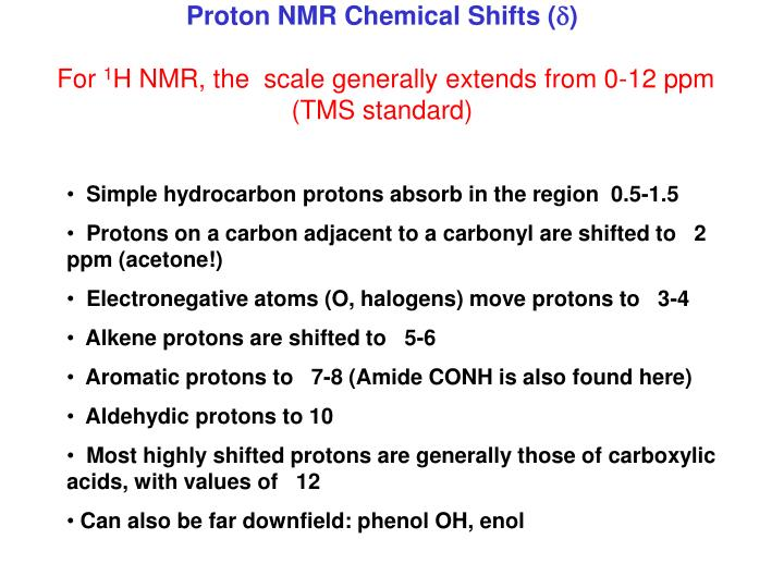 Proton NMR Chemical Shifts (