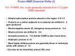 proton nmr chemical shifts for 1 h nmr the scale generally extends from 0 12 ppm tms standard