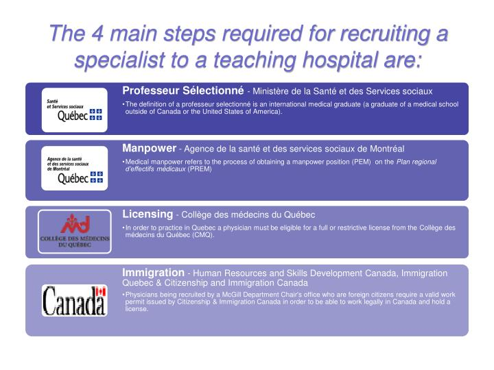 The 4 main steps required for recruiting a specialist to a teaching hospital are