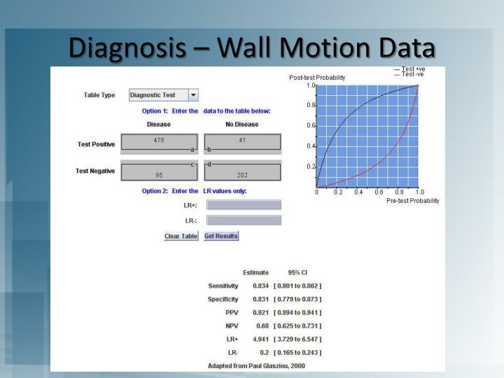 Diagnosis – Wall Motion Data