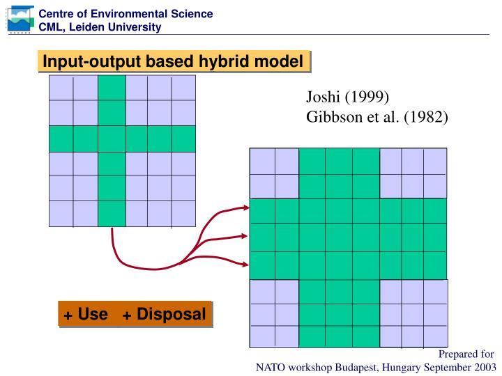 Input-output based hybrid model