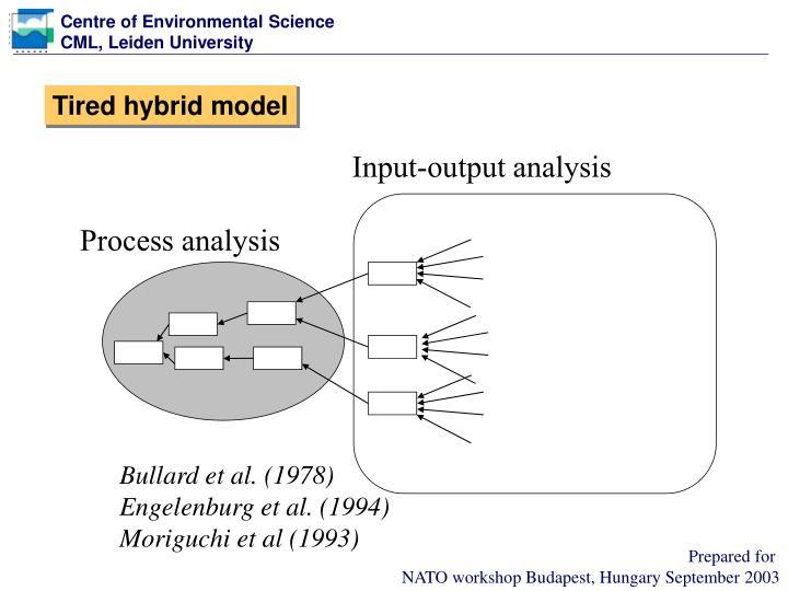 Tired hybrid model