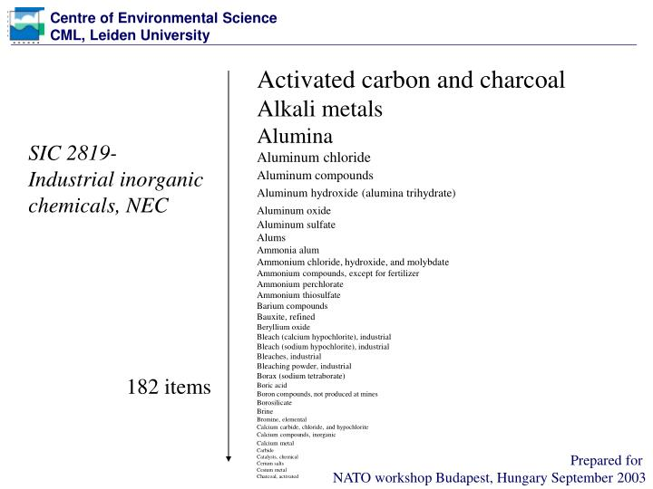 Activated carbon and charcoal