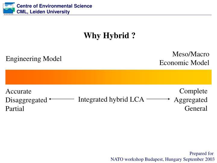 Why Hybrid ?