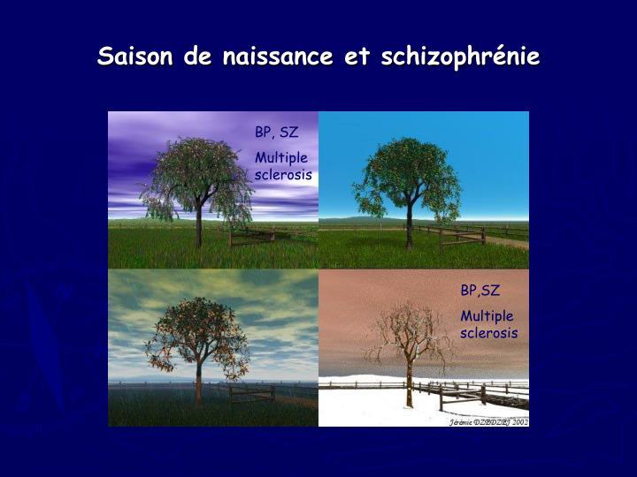 Saison de naissance et schizophrénie