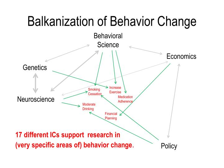 Balkanization of Behavior Change