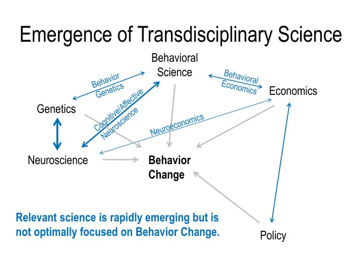 Emergence of Transdisciplinary Science