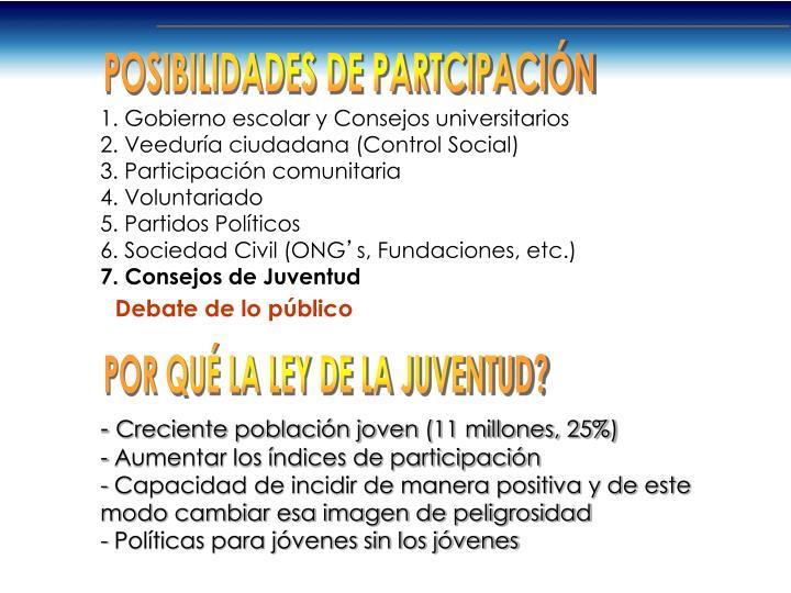 POSIBILIDADES DE PARTCIPACIÓN