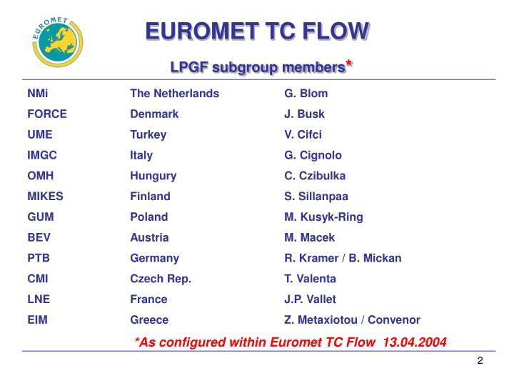 EUROMET TC FLOW