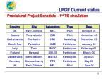 lpgf current status6