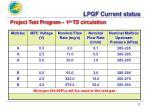 lpgf current status7