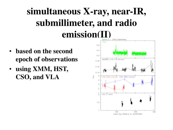 simultaneous X-ray, near-IR, submillimeter, and radio emission(II)