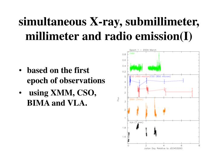 simultaneous X-ray, submillimeter, millimeter and radio emission(I)