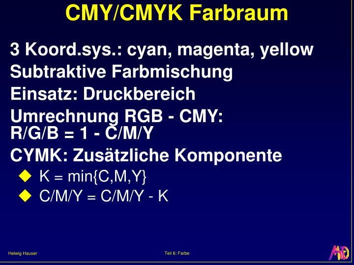 CMY/CMYK Farbraum