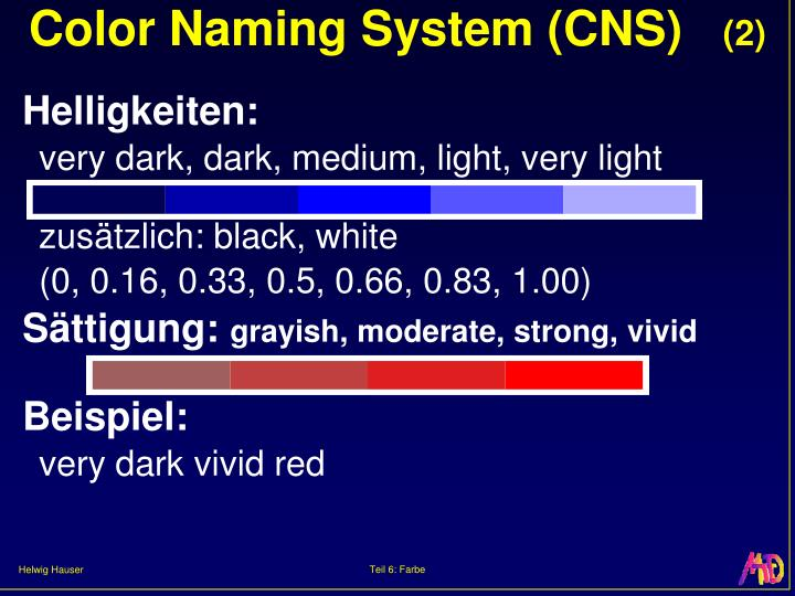 Color Naming System (CNS)
