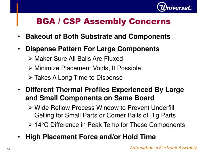 BGA / CSP Assembly Concerns