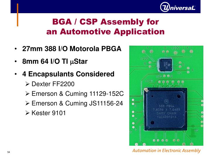 BGA / CSP Assembly for
