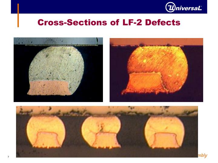 Cross-Sections of LF-2 Defects