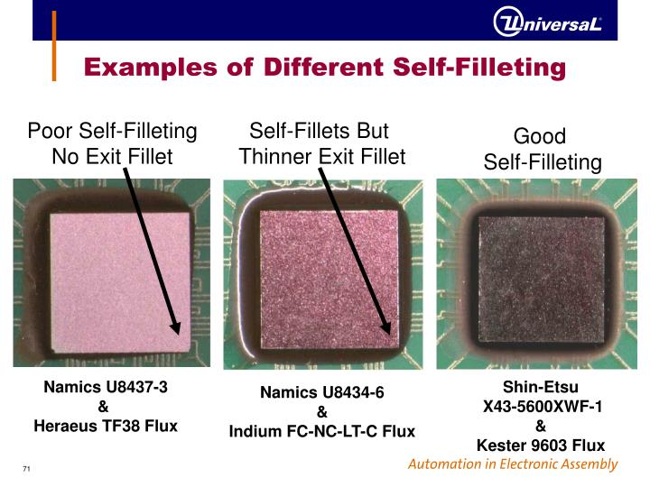 Examples of Different Self-Filleting