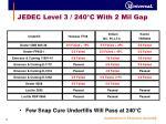 jedec level 3 240 c with 2 mil gap1
