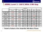 jedec level 3 240 c with 2 mil gap3