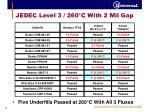 jedec level 3 260 c with 2 mil gap1