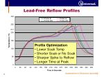 lead free reflow profiles