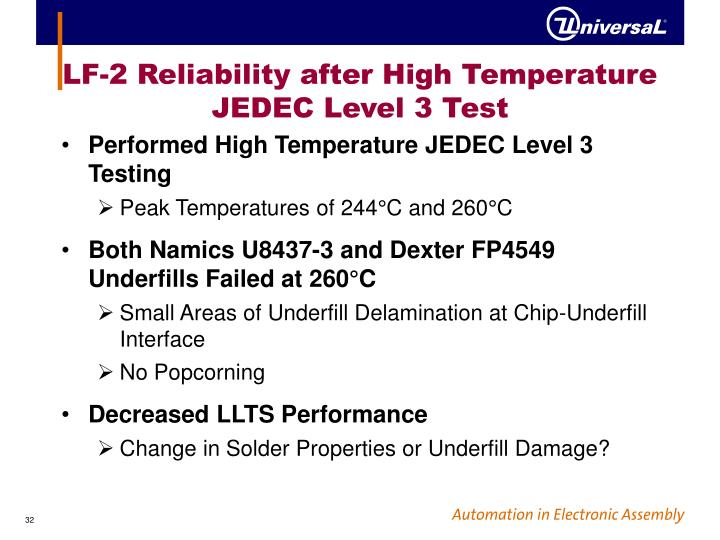 LF-2 Reliability after High Temperature JEDEC Level 3 Test