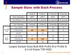sample sizes with each process