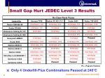 small gap hurt jedec level 3 results1