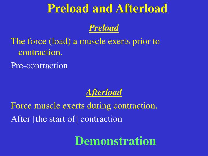 Preload and Afterload