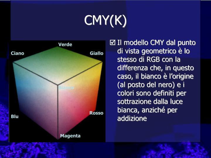 Il modello CMY dal punto di vista geometrico è lo stesso di RGB con la differenza che, in questo caso, il bianco è l'origine (al posto del nero) e i colori sono definiti per sottrazione dalla luce bianca, anziché per addizione