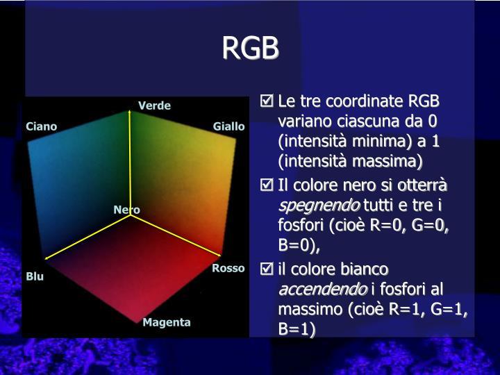 Le tre coordinate RGB variano ciascuna da 0 (intensità minima) a 1 (intensità massima)