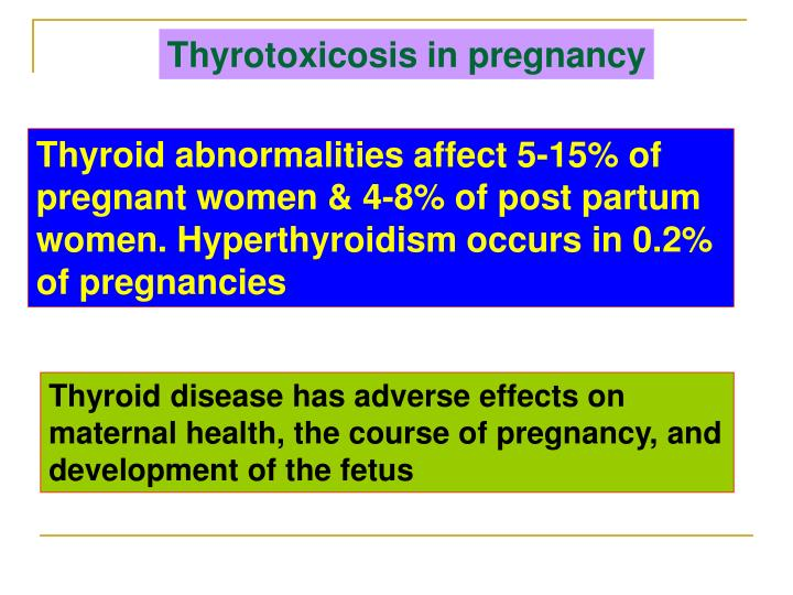 Thyrotoxicosis in pregnancy