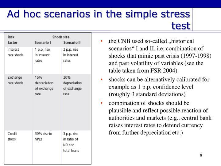 Ad hoc scenarios in the simple stress test