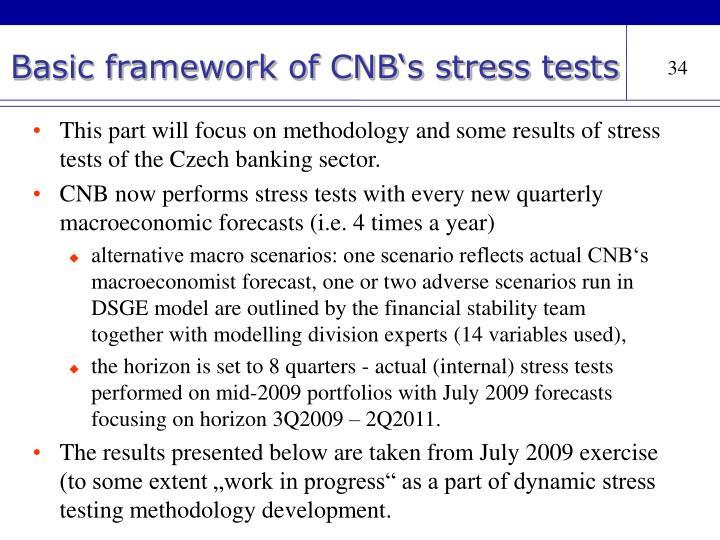 Basic framework of CNB's stress tests