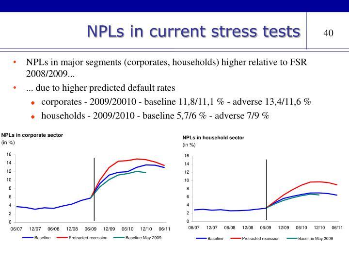 NPLs in major segments (corporates, households) higher relative to FSR 2008/2009...