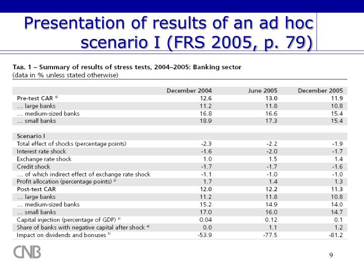 Presentation of results of an ad hoc scenario I (FRS 2005, p. 79)