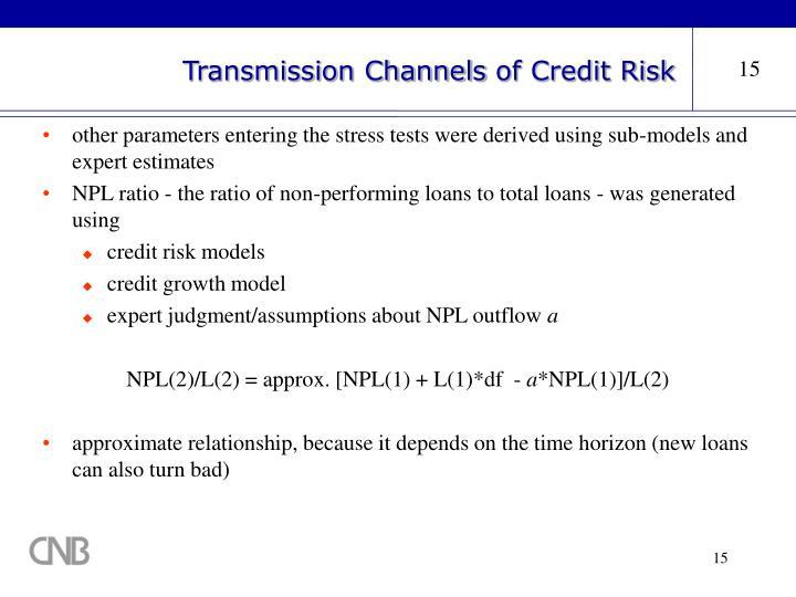 Transmission Channels