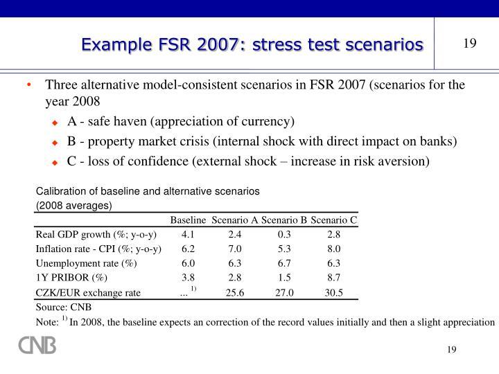 Example FSR 2007: s