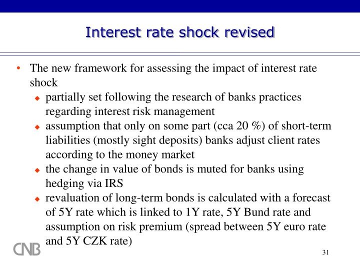 Interest rate shock revised