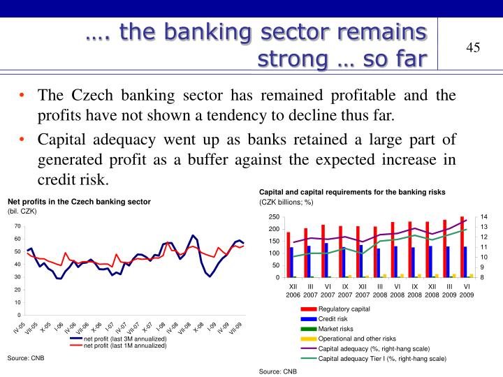 …. the banking sector remains strong … so far