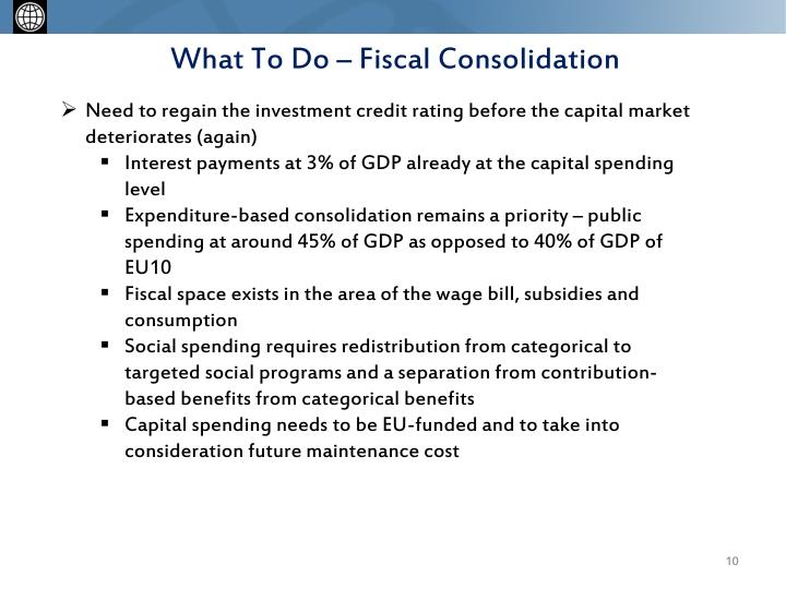 What To Do – Fiscal Consolidation